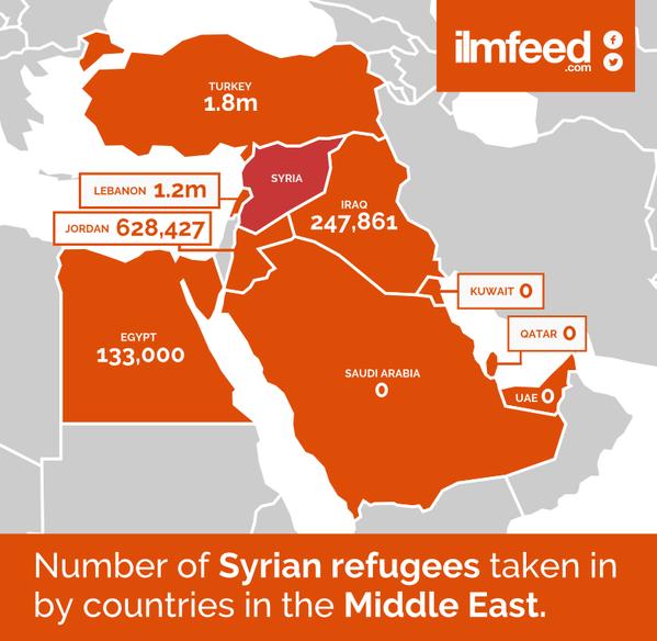 syria 2 COCZJqlWsAAWT7h